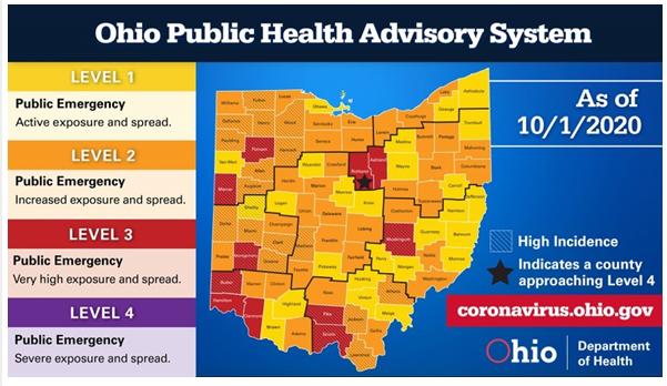 Coronavirus Covid 19 The City Of Lakewood Ohio