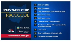 Stay Safe Ohio Protocol Graphic